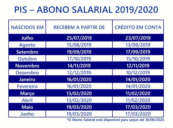 datas do pis 2019